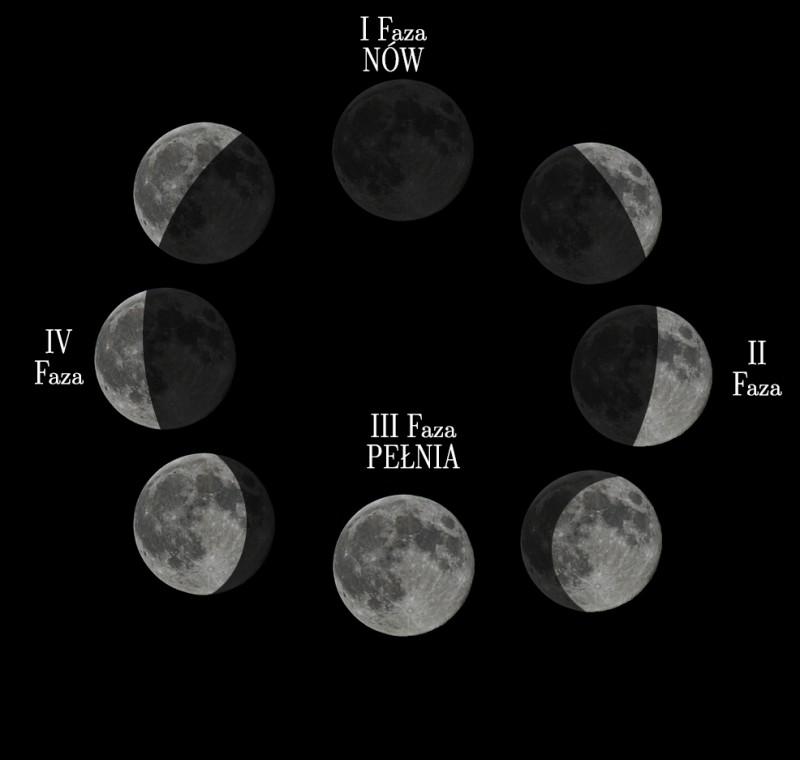 wpływ księżyca - fazy